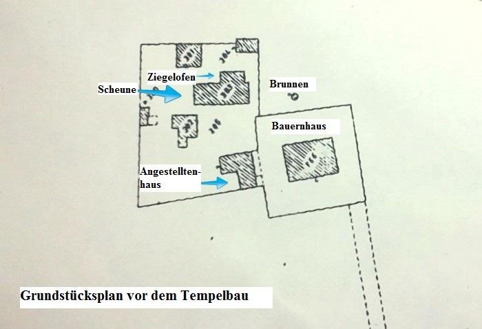 Tempelgrund Rom
