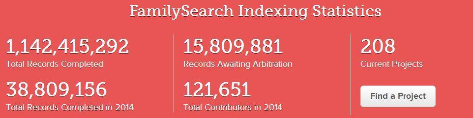 Glücklicherweise gibt es bereits viele Menschen, die Freude am Indexieren haben. Hier sieht man eine Statistik aus dem April 2014.